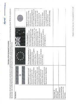Civics Unit 12 Day 3 Systems of Government Worksheet