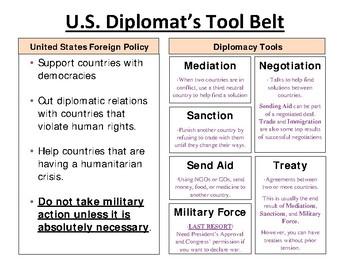 Civics Unit 12 Day 4 US Diplomat's Tool Belt