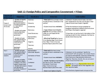 Civics Unit 12 Plan - Foreign Policy and Comparative Government