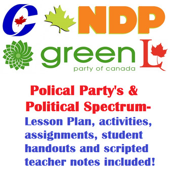 photo regarding Political Party Quiz for Students Printable known as Political Spectrum Worksheets Schooling Products TpT