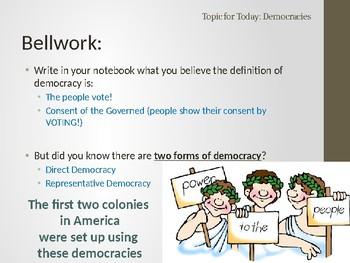 Civics: Unit 2 Day 6 Direct vs Representative Democracies