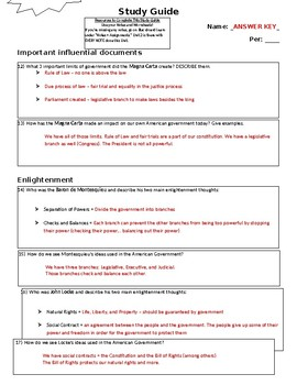 Civics: Unit 2 Founding Documents of American Government Study Guide