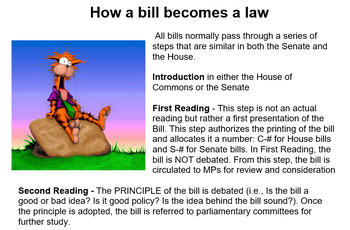 Civics- Unit 2 How is a Bill Passed