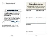Civics: Unit 2 Magna Carta Booklet