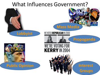 Civics- Unit 2 Media and Lobby Groups