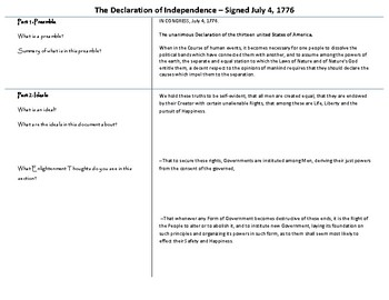 Civics: Unit 3 Declaration of Independence Project