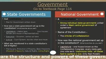 Civics: Unit 4 Day 1 State Governments vs AoC