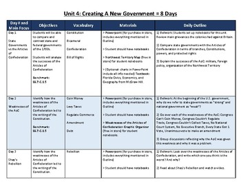 Civics Unit 4 Plan - Creating A New Government