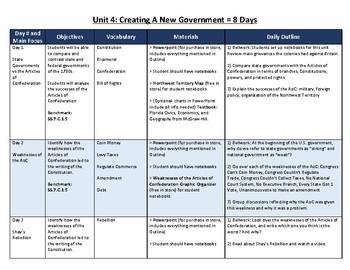 Civics Unit 4 Plan - Creating A New Government