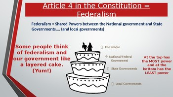 Civics Unit 5 Day 7 Article 4 of the U.S. Constitution