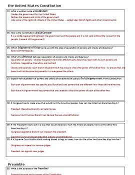 Civics Unit 5 Study Guide