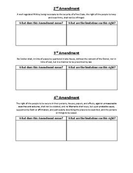 Civics Unit 6 Day 3+4 U.S. Amendments 2-4 Graphic Organizer