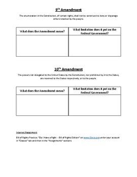 Civics Unit 6 Day 6 Amendments 9-10 Graphic Organizer