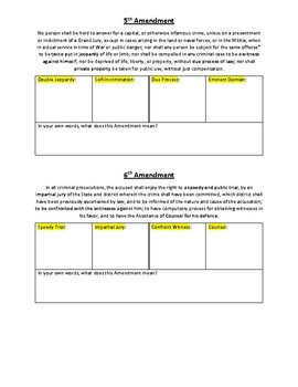 Civics Unit 6 Days 5+6 Amendments 5-8 Graphic Organizer