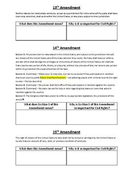 Civics Unit 6 Days 8+9 Amendments 13-15 Graphic Organizer