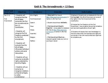 Civics Unit 6 Plan - The Amendments