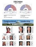 Civics Unit 7 Current Congressional Leadership Chart