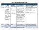 Civics Unit 7 Plan - The Legislative Branch