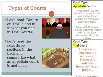 Civics Unit 9 Day 2 Types of Courts Powerpoint