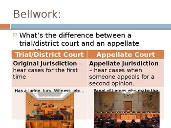 Civics Unit 9 Day 3 Appellate Courts Powerpoint