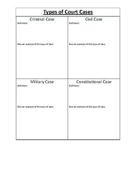 Civics Unit 9 Day 5 Types of Court Cases Graphic Organizer