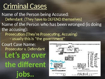 Civics Unit 9 Day 7 Civil vs Criminal Powerpoint