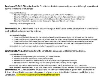 Civics Unit 9 Plan - The Judicial Branch