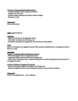 Civics Unit - Lesson Plan Bundle - Unit Overview