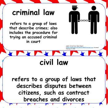 Civics & Government Word Wall: Judicial Branch