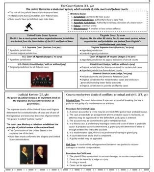 Civics and Economics Year Review Handout