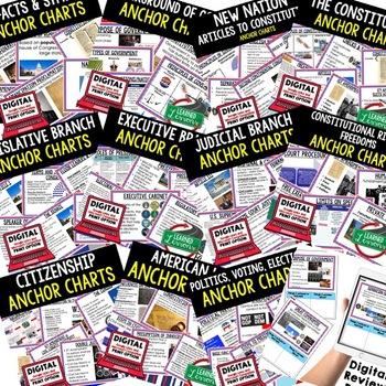 Civics and Government Anchor Chart BUNDLE (Civics & Government Bundle)
