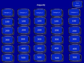 Civics and Government 5th Grade Jeopardy