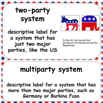 Civics and Government Word Wall: Political Campaigns and Elections