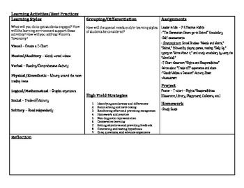 Arkansas Civics/Economics: Decision-making, Rules, Trade-offs Unit