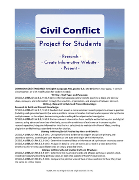 Civil Conflict Project (Research, Create Website, Present)