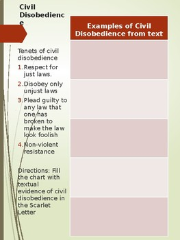 Civil Disobedience and Feminism in The Scarlet Letter Writing Prompts
