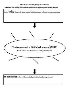 """Civil Disobedience"" by Henry David Thoreau Graphic Organizer"