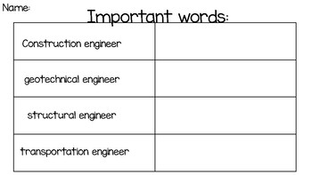 Civil Engineering unit materials
