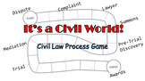 Civil Law Procedures Scenarios