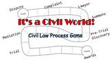 Civil Law Procedures Scenarios