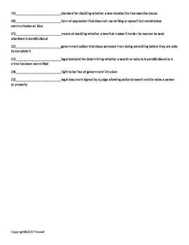 Civil Liberties Quiz or Worksheet for American Government