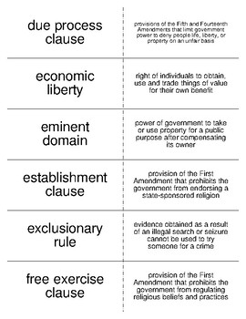 Civil Liberties Vocabulary Flash Cards for American Government
