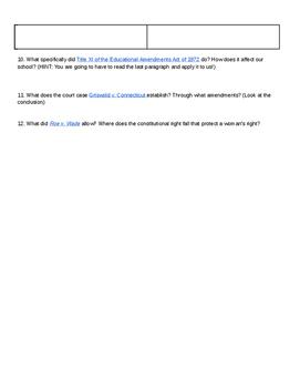 Civil Liberties and Civil Rights Webquest