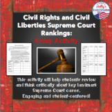 Civil Liberties and Civil Rights Supreme Court Rankings Activity