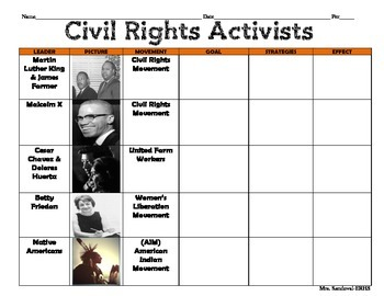 Civil Rights Activists Graphic Organizer