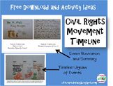 Civil Rights Era Timeline Activity--Thorough and Detailed