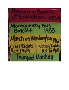 Civil Rights Flipbook