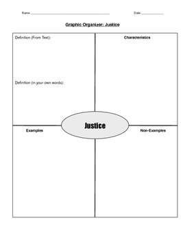 """Civil Rights Graphic Organizer - Unit Introduction """"Justice"""""""
