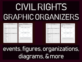 Civil Rights Graphic Organizer: events, figures, organizations, diagrams, & more
