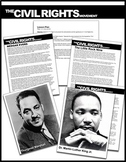 Civil Rights Heroes Activity: Civil Rights Activists Bios/ Student Presentations